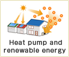 Heat pump and renewable energy